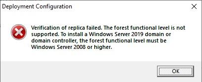 Verification of Replica Failed